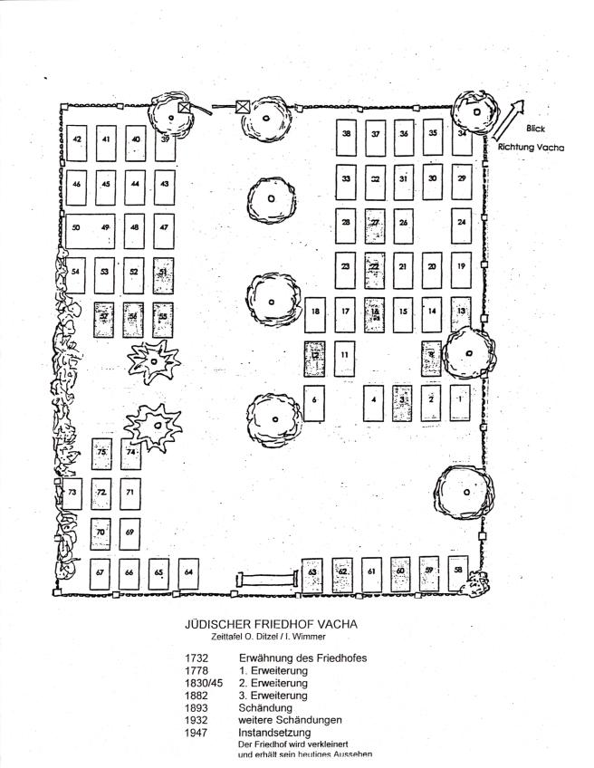 Jewish Cemetary of Vacha